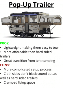 Pop-Up Trailer pros and cons list