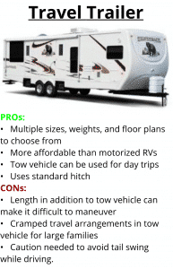 Travel Trailer pros and cons list